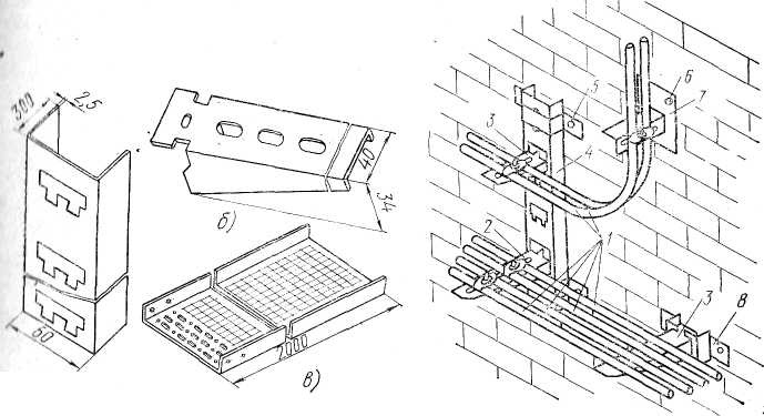 Схема прокладки кабеля на производственных территориях и в помещениях