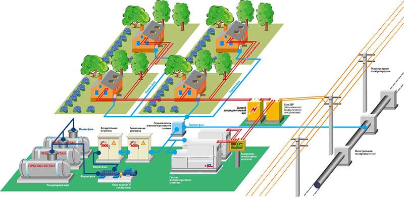 Подземная электрификация